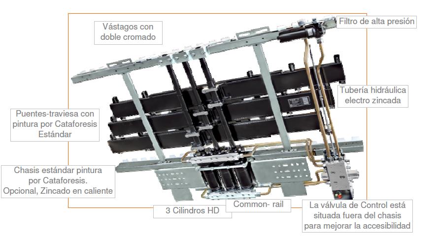 Oferta piso m vil completo cf500 cargo floor - Ofertas para amueblar piso completo ...