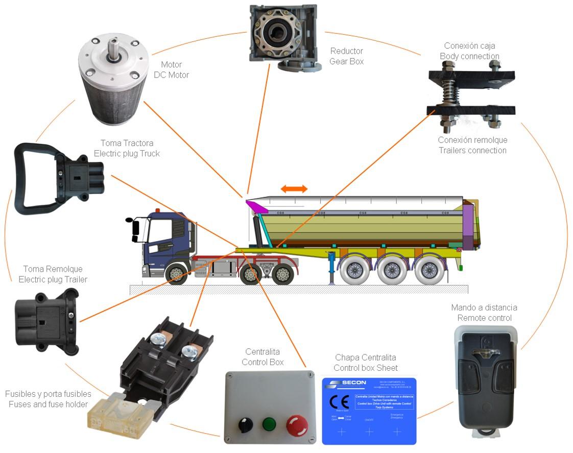 tarp motor wiring diagram